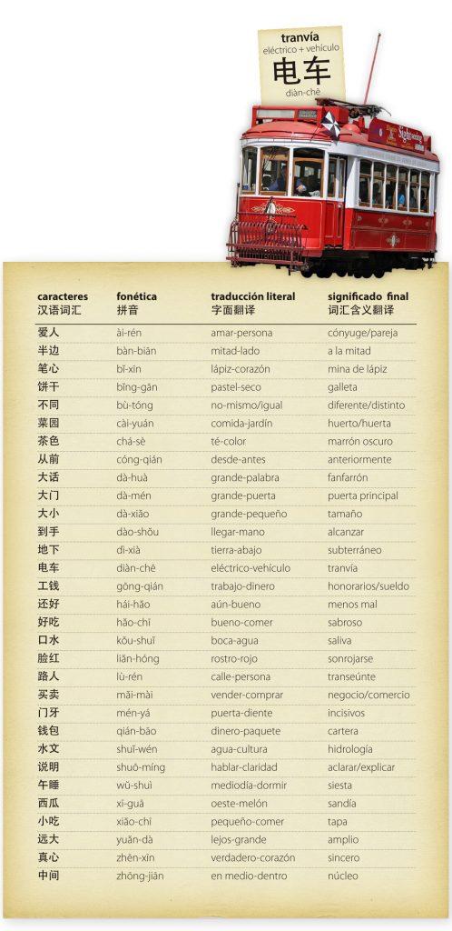 palabras_chinas